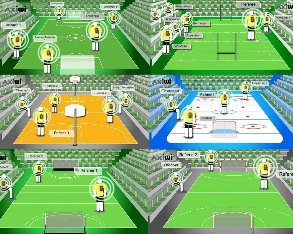 /axiwi-referee-communication-system-sports