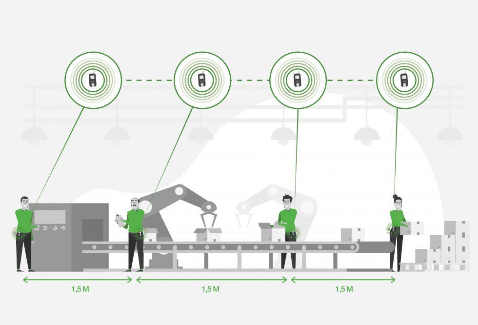 Les 5 avantages du coaching avec des casques dans un environnement de production